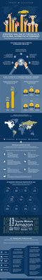 Frost___Sullivan_K0E7_Infographic