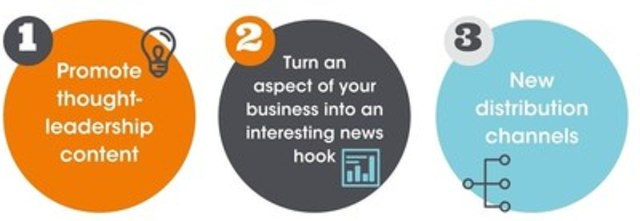 3 ways you can reignite your PR strategies and tactics. (CNW Group/CNW Group Ltd.)