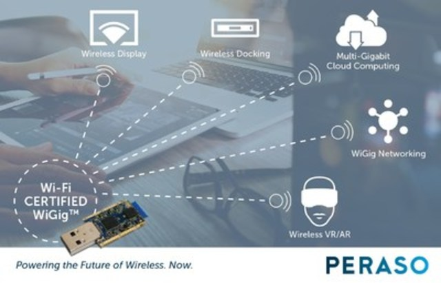 Peraso WiGig® USB Adapter Among First Products to Achieve Wi-Fi CERTIFIED  WiGig™ status - enabling interoperability for the WiGig ecosystem (CNW Group/Peraso Technologies Inc.)
