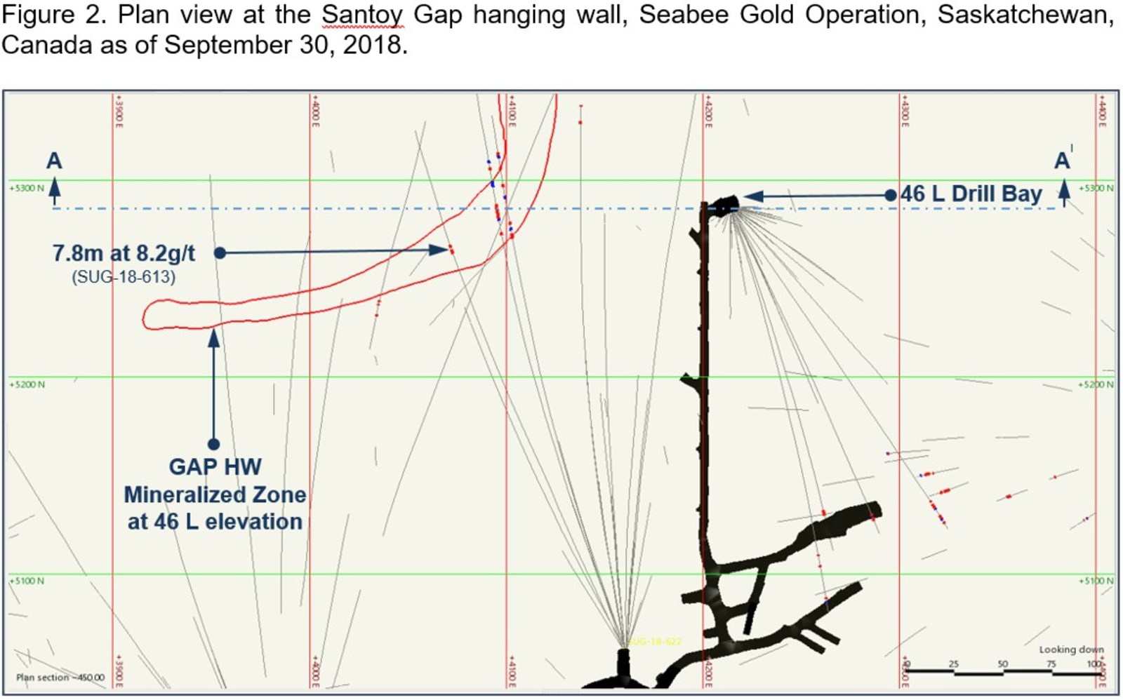 Figure 2. Plan view at the Santoy Gay hanging wall, Seabea Gold Operation, Saskatchewan, Canada as of September 30, 2018.