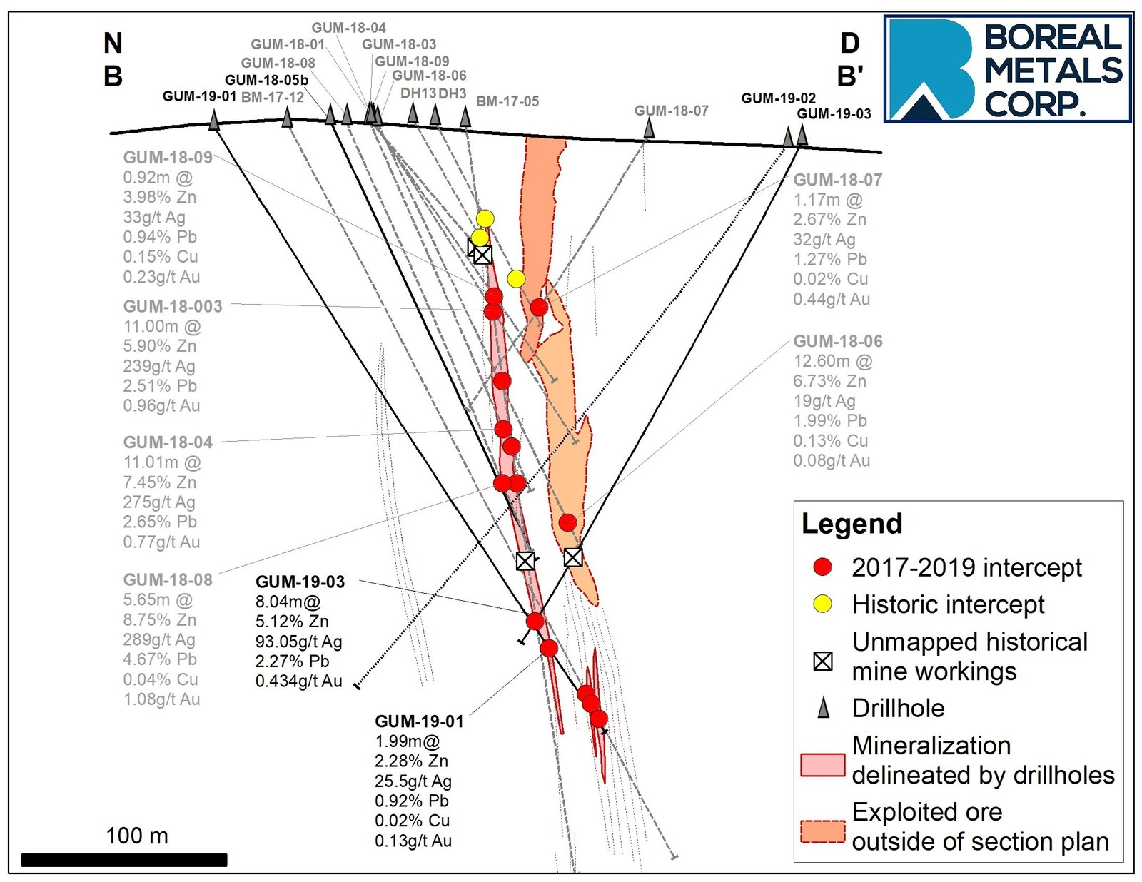 Figure 2. Östra Silvberg cross-section drilling results