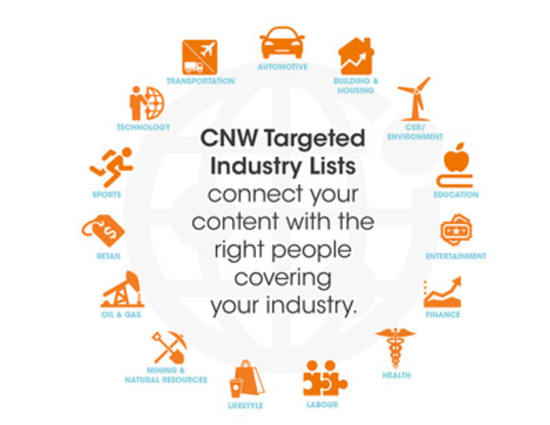 CNW adds 5 new Targeted Industry Lists for high precision news release e-distribution. (CNW Group/CNW Group Ltd.)