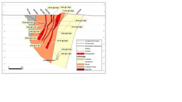 Chega Tudo Section B (CNW Group/Jaguar Mining Inc.)