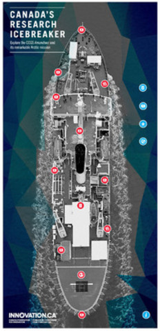 Canada's research icebreaker - New multimedia feature offers a virtual tour of the CCGS Amundsen and its northern missions (CNW Group/Canada Foundation for Innovation)
