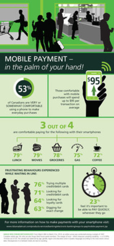 MOBILE PAYMENT - in the palm of your hand! (CNW Group/TD Bank Group)