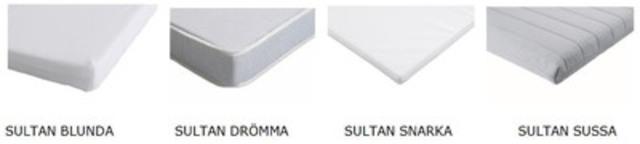 IKEA Canada procède à un rappel préventif de ses matelas SULTAN pour lits d'enfants (Groupe CNW/IKEA Canada)