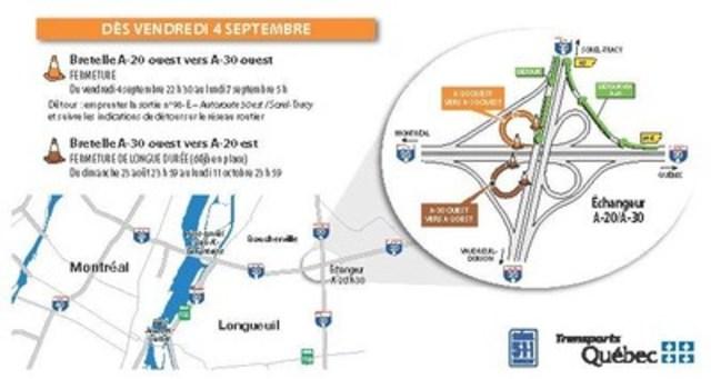 Reconstruction des ponts d'étagement de l'autoroute 30, au-dessus de l'autoroute 20, à Boucherville - Secteur à éviter - Fermeture complète de la bretelle de l'A-20 ouest pour l'A-30 ouest du 4 au 7 septembre 2015 (Groupe CNW/Ministère des Transports)