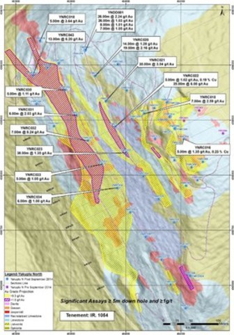 Yakuplu North Prospect Plan - showing location of key drilling results from September 1, 2014 to November 18, 2015. Yellow outline defines >0.3g/t Au distribution projected to surface. Purple outline defines >1.0g/t Au distribution projected to surface. (CNW Group/Alacer Gold Corp.)