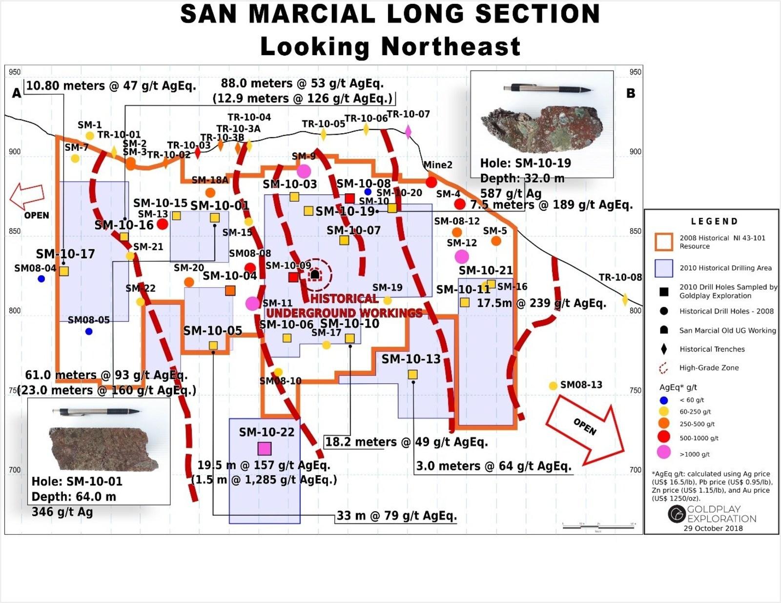 Figure 7: San Marcial Longitudinal Section A-B