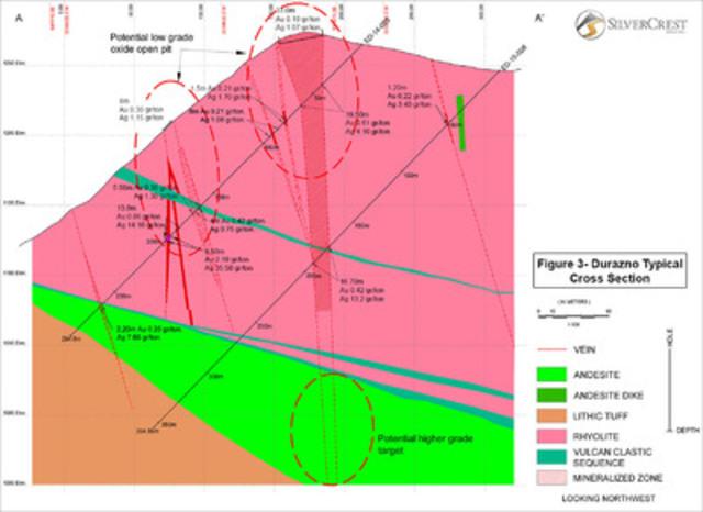 Durazno Figure 3 (CNW Group/SilverCrest Mines Inc.)