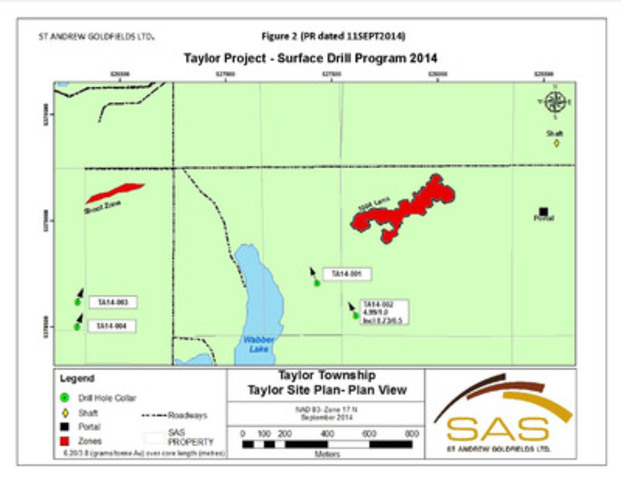 Figure 2 - Taylor Project 2014 Surface Drilling - Site Plan (CNW Group/St Andrew Goldfields Ltd.)