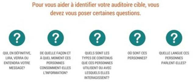 Attirez l'attention des auditoires ciblés grâce à CNW. (Groupe CNW/Groupe CNW Ltée)