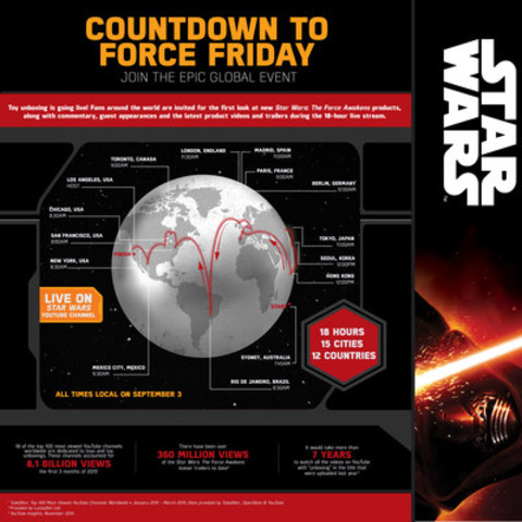 Infographic for the countdown to Star Wars Force Friday epic global event. (CNW Group/Disney Consumer Products)