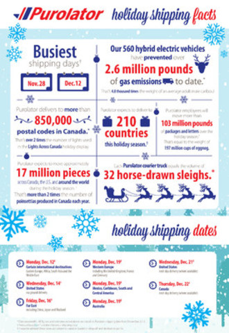 Purolator released its holiday shipping schedule for packages to arrive to domestic, U.S. and international destinations by Dec. 24, 2016. (CNW Group/Purolator Inc.)