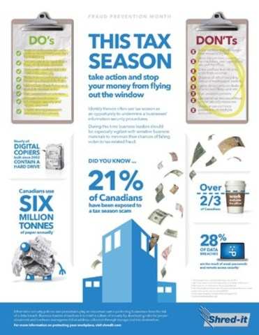This tax season, take action and stop your money from flying out the window. Shred-it's list of DO's and DON'Ts to prevent tax related fraud. (CNW Group/Shred-it)