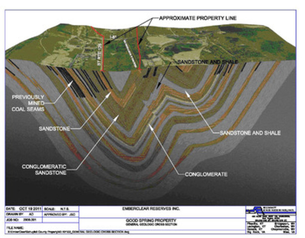 Geology Cross Section (CNW Group/EmberClear Corp.)