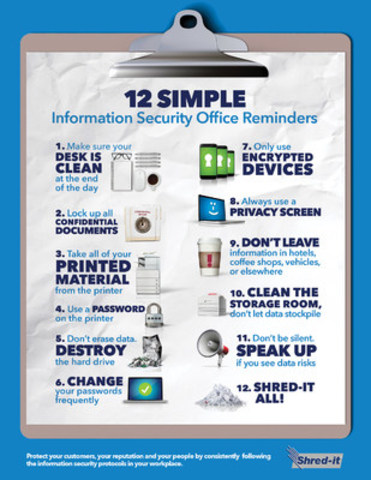 12 Simple Information Security Office Reminders (CNW Group/Shred-it)