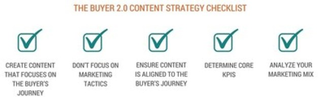5 tips for creating content to engage Buyer 2.0 (CNW Group/CNW Group Ltd.)