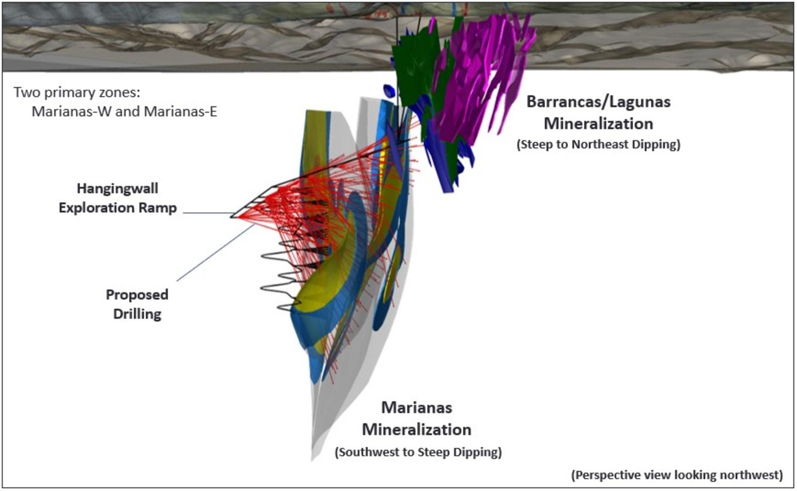 Figure 2 Marianas Zone decline and drill program