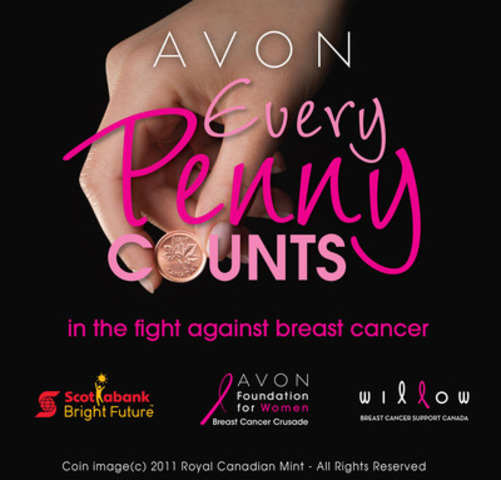 Avon more than cosmetic changes