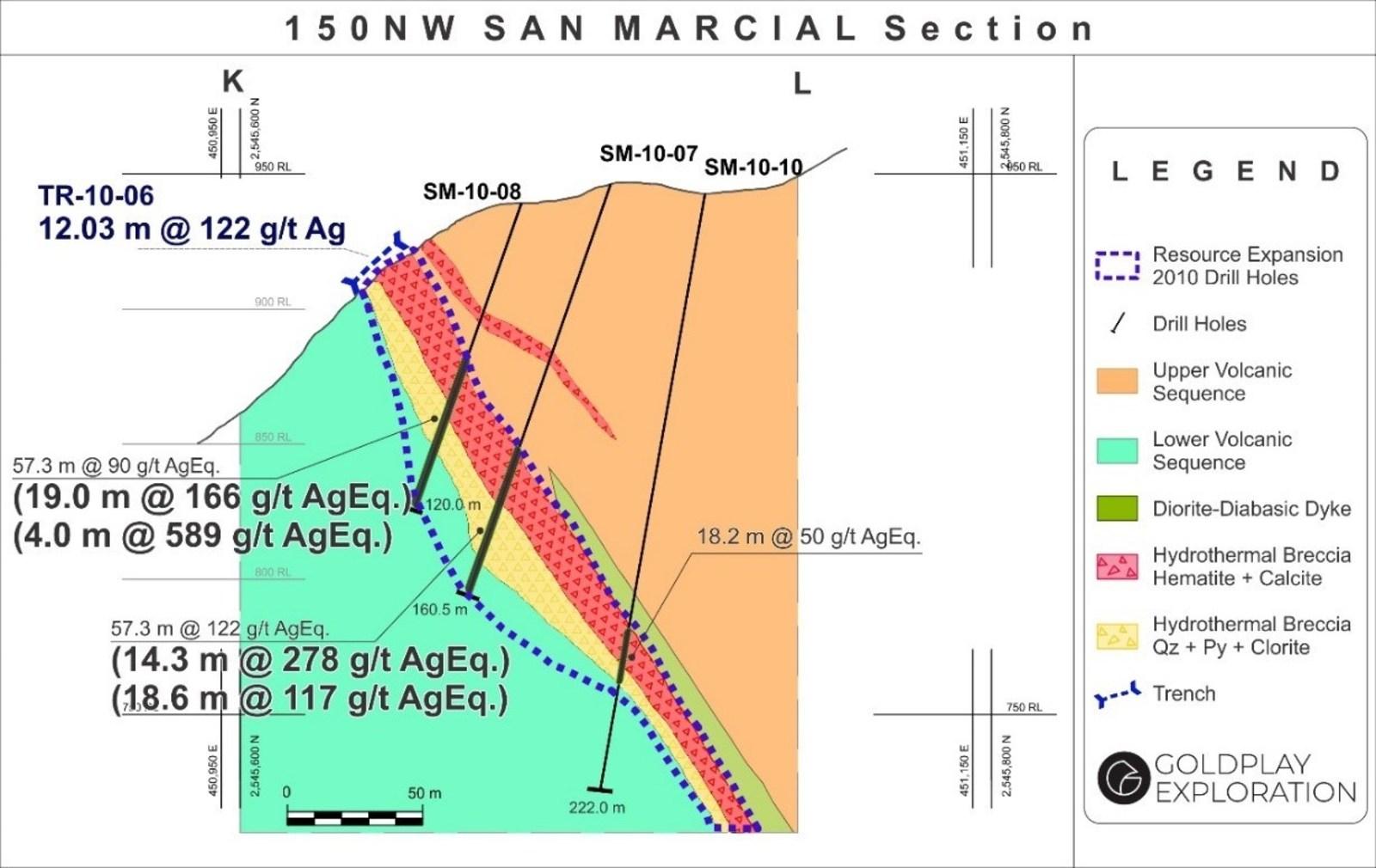 Figure 3: San Marcial Cross Section K-L