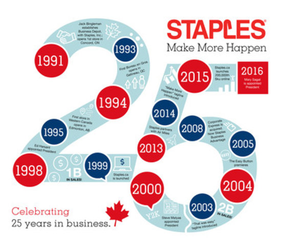 Staples Canada celebrates 25 years in business. (CNW Group/Staples Canada Inc.)