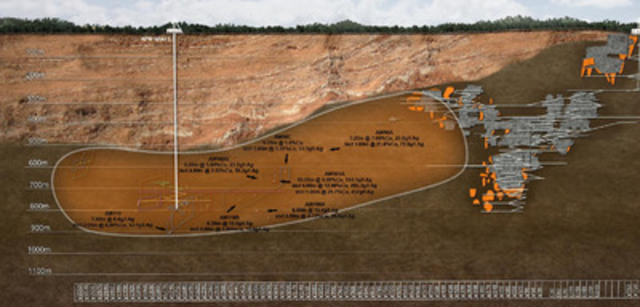 AFW zone diagram (CNW Group/Kombat Copper Inc.)