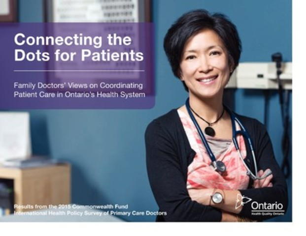 New Health Quality Ontario report looks at family doctors' views on coordinating care for their patients with home care, community services, hospitals and specialists in Ontario. (CNW Group/Health Quality Ontario)