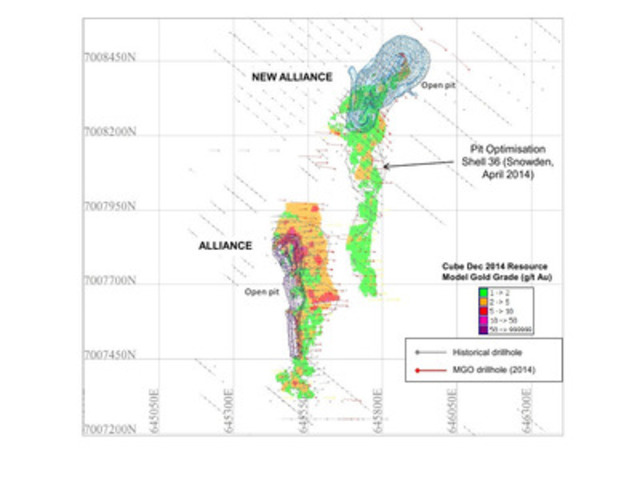 APPENDIX 4:  Figure 4 - Layout of Alliance and New Alliance with Historical and Current Drilling (CNW Group/Monument Mining Limited)