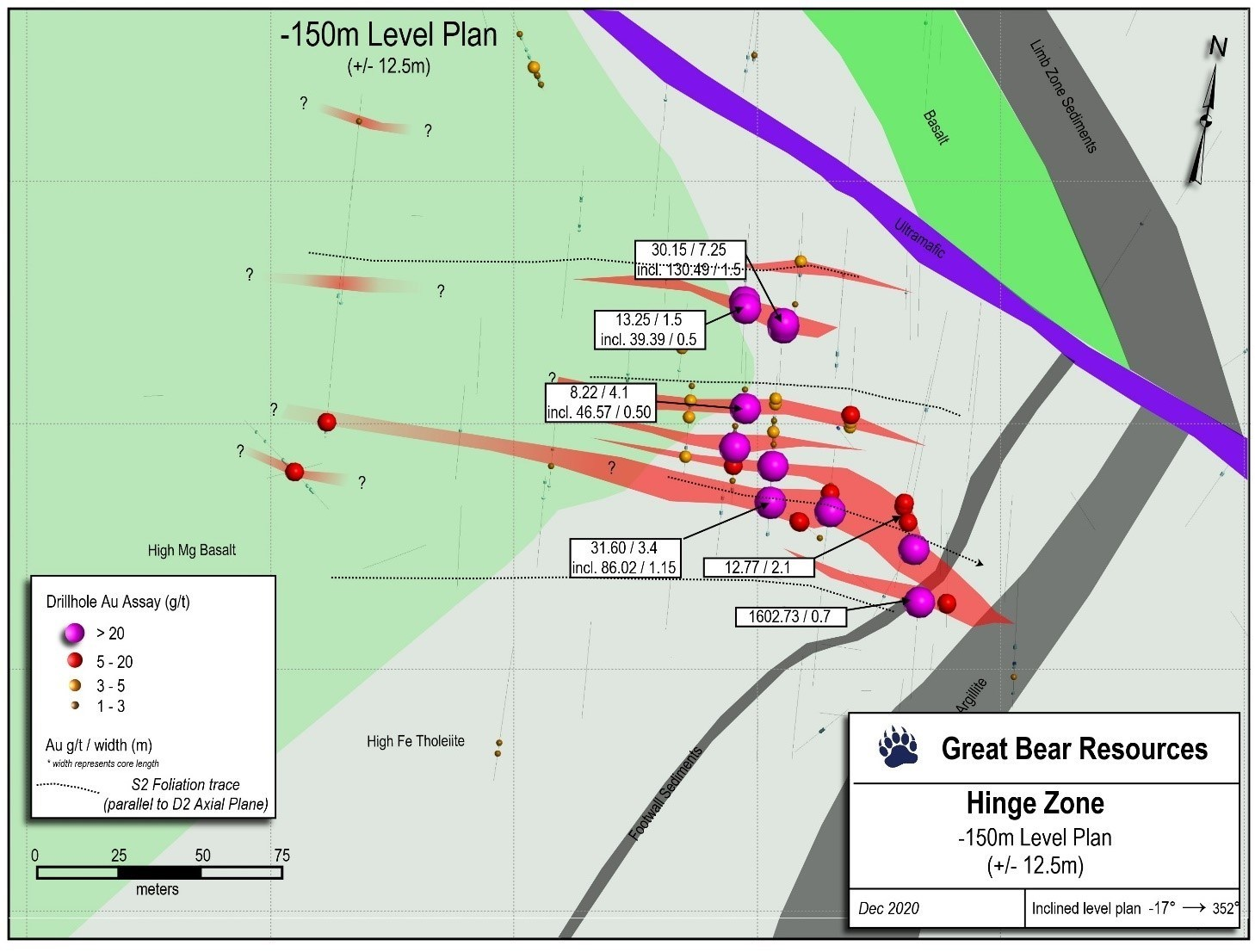 Figure 4: -150 metre (below surface) level plan of the shallow Hinge zone. (CNW Group/Great Bear Resources Ltd.)