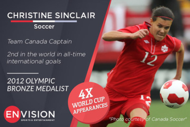 Christine Sinclair playing for Canada against the United States - Winnipeg, MB, May 5, 2014 (CNW Group/Envision Sports & Entertainment Inc.)