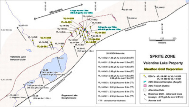 Figure 1: Location map of Sprite Zone showing the collar position of drill holes VL-14-553 to VL-14-557 and VL-14-560 to VL-14-561, 2013 channel samples and mineralizing alteration corridor. (CNW Group/Marathon Gold Corporation)