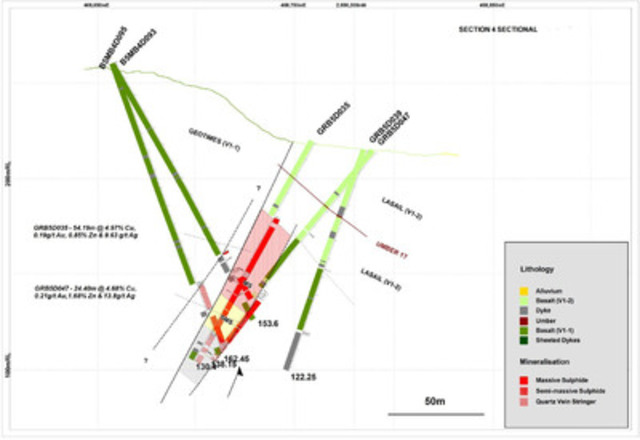 FIGURE 4 - Mahab 4 geological cross section - Section 4 - showing drill holes, geological interpretation and mineralised intervals. (CNW Group/Gentor Resources Inc.)