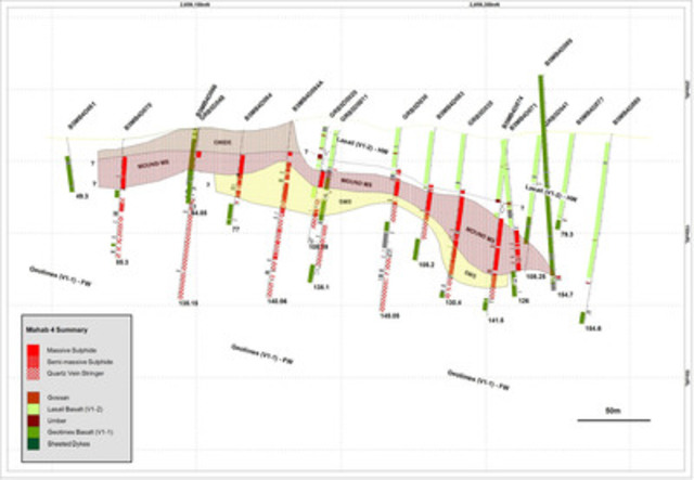 FIGURE 2 - Mahab 4 geological long section showing drill holes, geological interpretation and mineralised intervals. (CNW Group/Gentor Resources Inc.)