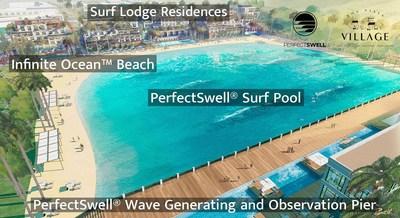 JHSF Boa Vista Surf Pool Rendering