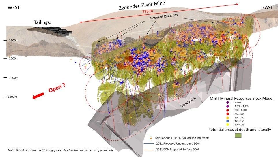 Figure 2: Measured and Indicated Mineral Resources with 2021 Proposed Surface and Underground Drilling Testing the Potential Target Area (CNW Group/Aya Gold & Silver Inc)