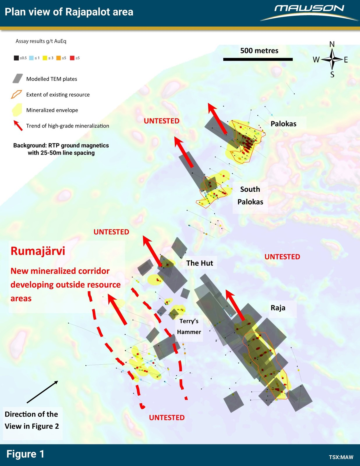 Figure 1: Plan of Rajapalot project area showing new Rumajärvi discovery, drilling, outlines of 43-101 resource, modelled ground TEM plates over a background of 25 and 50 metre-spaced ground magnetics.
