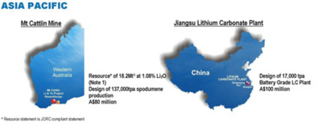 Asia Pacific - Mt Cattlin Mine and Jiangsu Lithium Carbonate Plant (CNW Group/Galaxy Resources Limited)