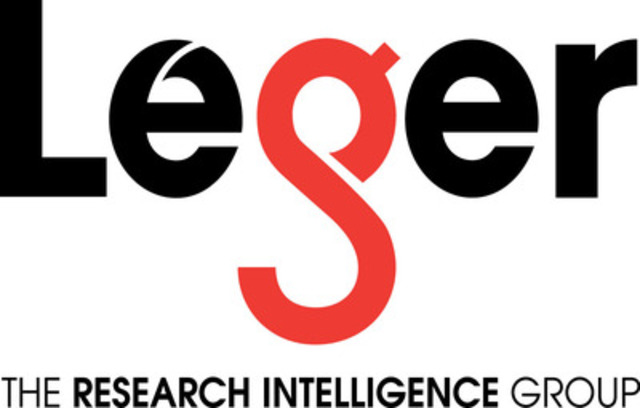 The Research Intelligence Group (CNW Group/Leger, The Research Intelligence Group)