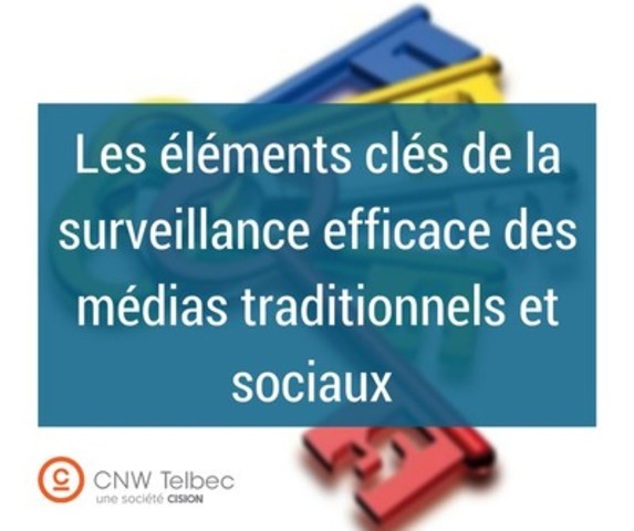 Les éléments clés de la surveillance efficace des médias traditionnels et sociaux (Groupe CNW/Groupe CNW Ltée)