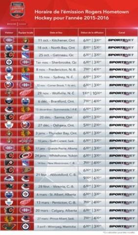 Horaire de l'émission Rogers Hometown Hockey pour l'année 2015-2016 (Groupe CNW/Rogers Communications Inc. - Français)