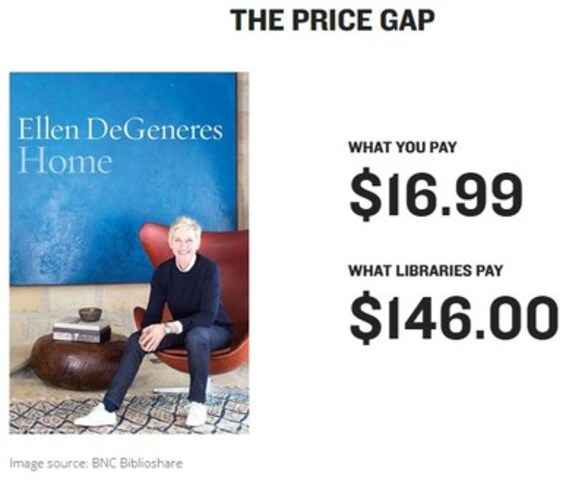 Home by Ellen DeGeneres (CNW Group/Canadian Public Libraries for Fair Ebook Pricing)