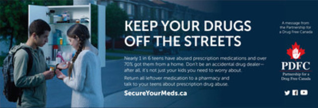 Keep Your Drugs off the Streets (CNW Group/Shoppers Drug Mart Corporation)