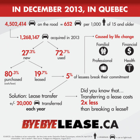 ByeByeLease.ca (CNW Group/ALBI le Géant)