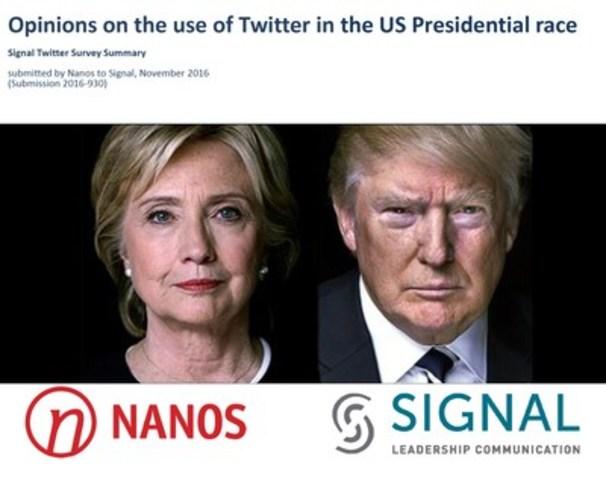 New social media leadership communication poll (CNW Group/Signal Leadership Communication Inc)