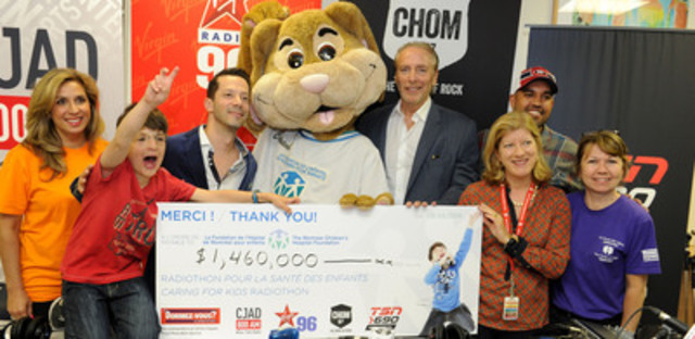 The Caring for Kids Radiothon, aired on CJAD, Virgin Radio, CHOM and TSN, raises $1,460,000 for The Children's Young Patients  (CNW Group/The Montreal Children's Hospital Foundation)