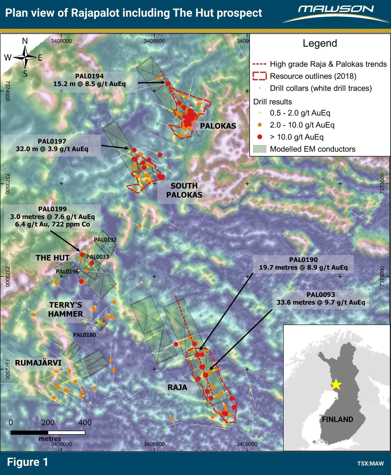 Figure 1: Plan view of Rajapalot project area including The Hut prospect area indicating drill result for PAL0199, including the outlines of 43-101 resources and modelled ground TEM plates over a ground magnetics background.