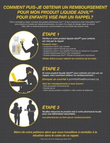Rappel volontaire: Gouttes pédiatriques et suspension Advil pour enfants (Groupe CNW/Pfizer Canada Inc.)