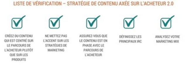 5 conseils pour créer du contenu qui retient l'attention de l'acheteur 2.0 (Groupe CNW/Groupe CNW Ltée)