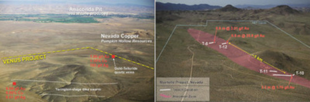 Figure 1 (LEFT). Venus project in relation to Pumpkin Hollow, showing recent high-grade grab sampling results up to 6.04 g/t Au and location of Yerington-stage dikes and Au-Te quartz veins. Figure 2 (RIGHT). Montelle project showing recent trenching results with values up to 26 g/t Au and 9.7 g/t Ag over a 0.6 m width within a 2 km long alteration zone (CNW Group/Altan Nevada Minerals Limited)